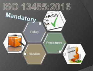 ISO 13485:2016 – Mandatory Documents List