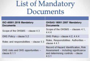 ISO 45001:2018 List of mandatory documents