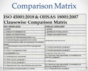 Comparison matrix on ISO 45001:2018 & OHSAS 18001:2007